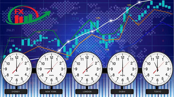 اندیکاتور ساعات باز شدن بازار های جهانی